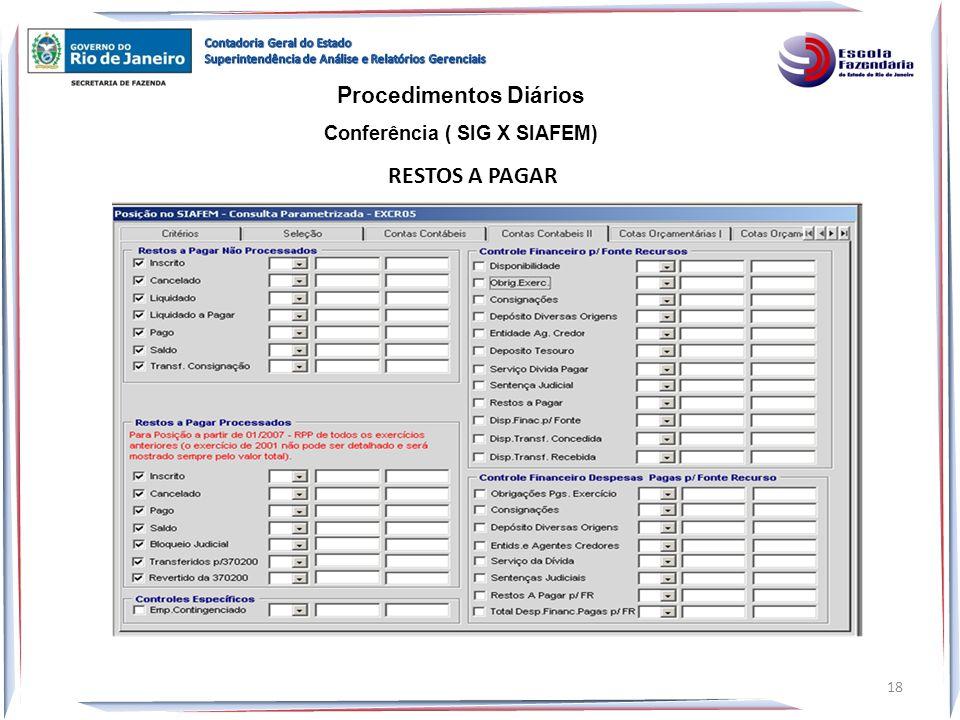 RESTOS A PAGAR Procedimentos Diários Conferência ( SIG X SIAFEM) 18