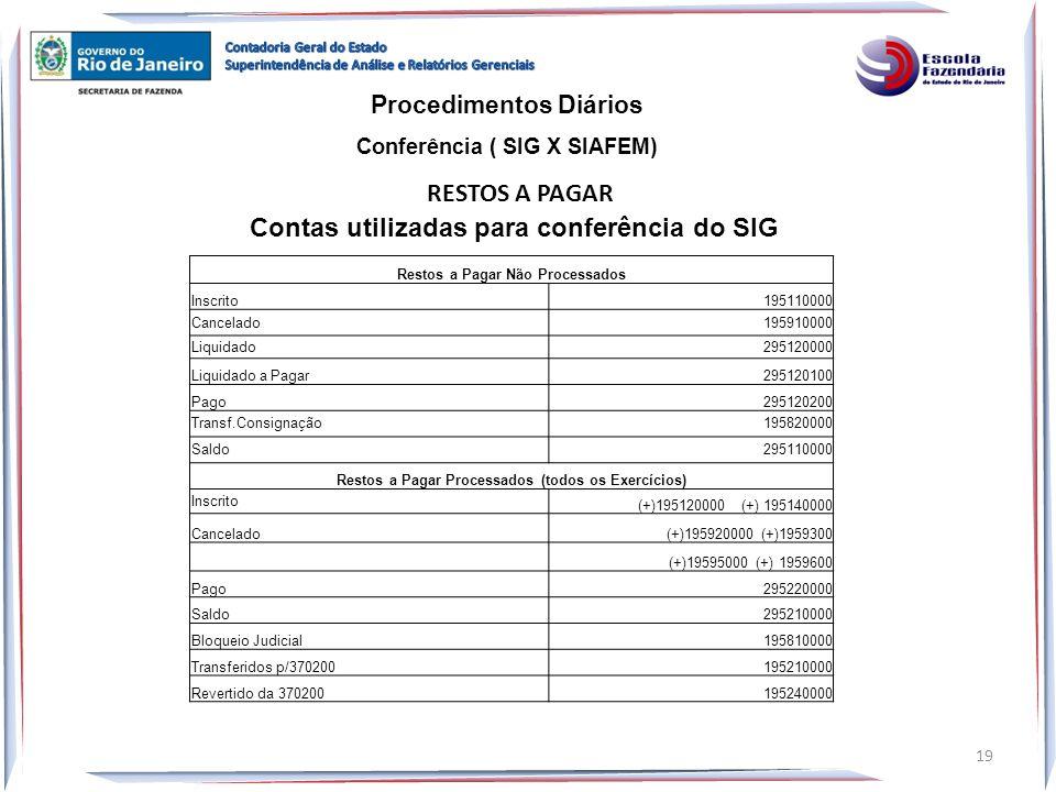 RESTOS A PAGAR Procedimentos Diários Conferência ( SIG X SIAFEM) 19 Contas utilizadas para conferência do SIG Restos a Pagar Não Processados Inscrito1