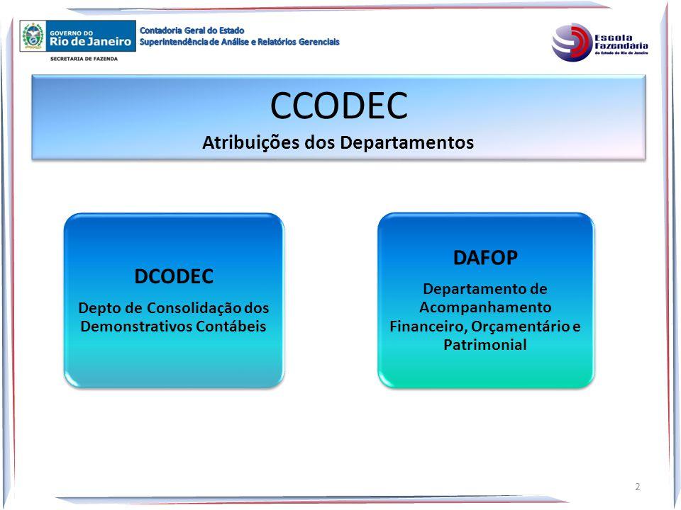 CCODEC Atribuições dos Departamentos DCODEC Depto de Consolidação dos Demonstrativos Contábeis DAFOP Departamento de Acompanhamento Financeiro, Orçame