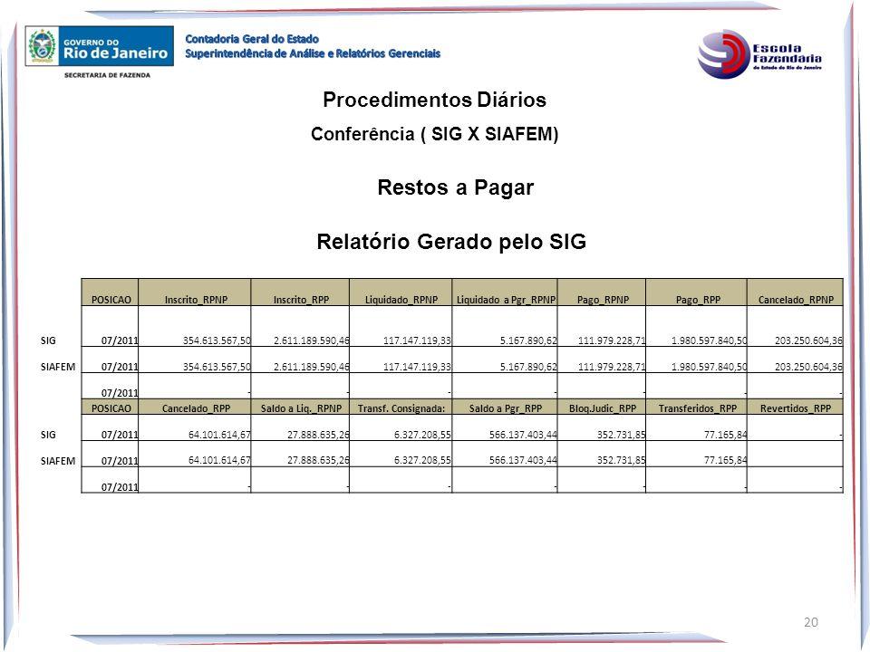 Relatório Gerado pelo SIG POSICAO Inscrito_RPNP Inscrito_RPP Liquidado_RPNP Liquidado a Pgr_RPNP Pago_RPNP Pago_RPP Cancelado_RPNP SIG 07/2011 354.613