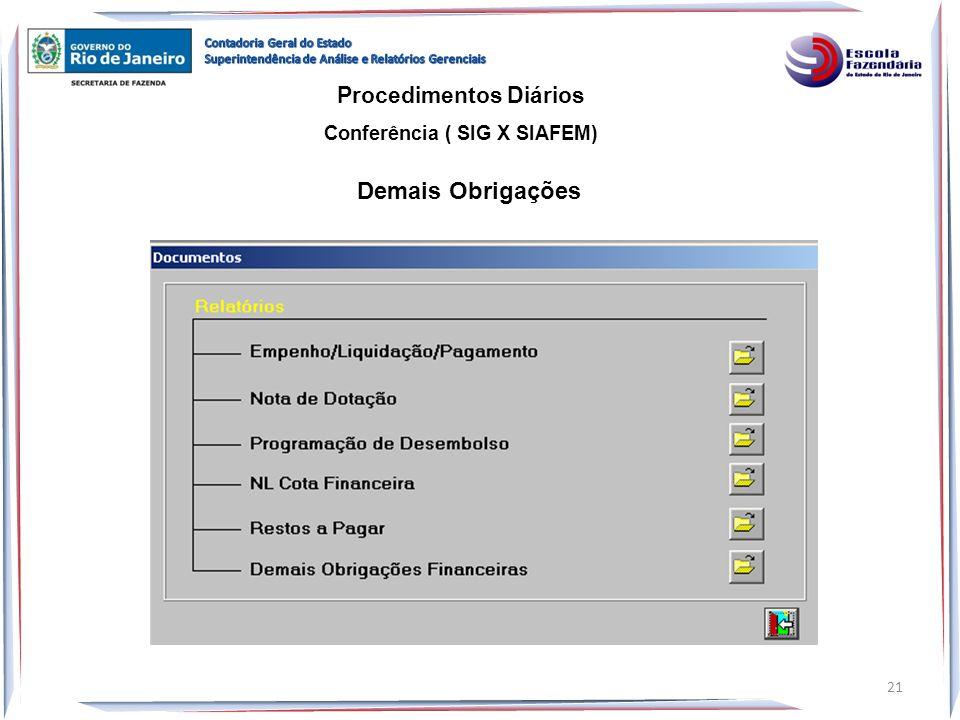 Demais Obrigações Procedimentos Diários Conferência ( SIG X SIAFEM) 21
