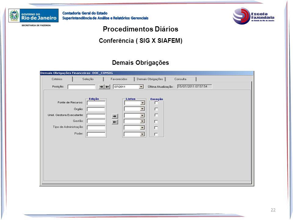Procedimentos Diários Conferência ( SIG X SIAFEM) Demais Obrigações 22