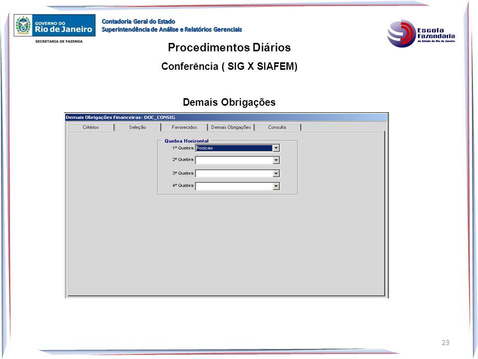Procedimentos Diários Conferência ( SIG X SIAFEM) Demais Obrigações 23