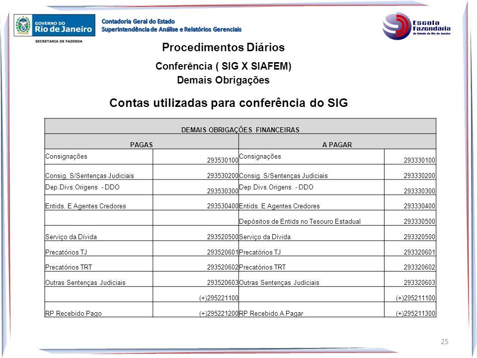 Procedimentos Diários Conferência ( SIG X SIAFEM) Demais Obrigações 25 Contas utilizadas para conferência do SIG DEMAIS OBRIGAÇÕES FINANCEIRAS PAGASA