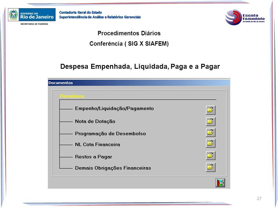 Despesa Empenhada, Liquidada, Paga e a Pagar Procedimentos Diários Conferência ( SIG X SIAFEM) 27