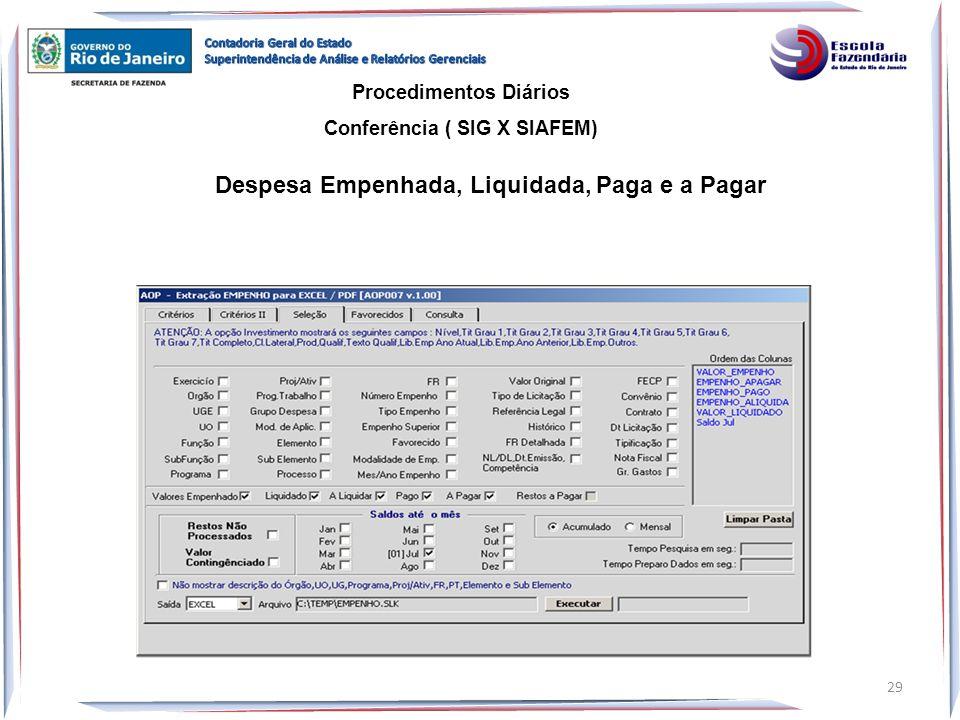 Procedimentos Diários Conferência ( SIG X SIAFEM) Despesa Empenhada, Liquidada, Paga e a Pagar 29