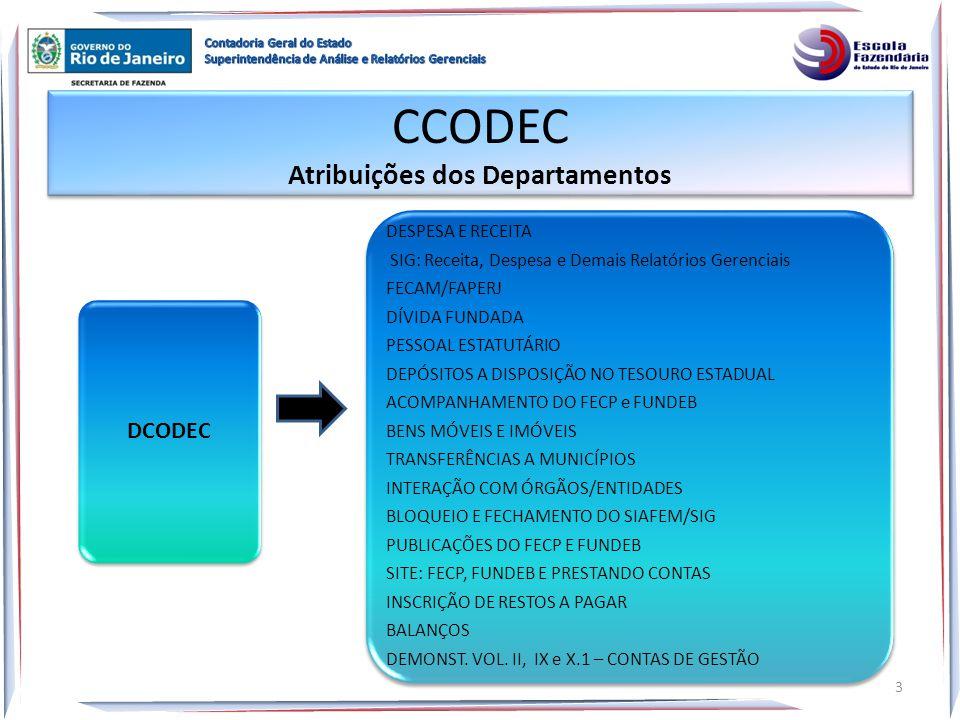 CCODEC Atribuições dos Departamentos DCODEC DESPESA E RECEITA SIG: Receita, Despesa e Demais Relatórios Gerenciais FECAM/FAPERJ DÍVIDA FUNDADA PESSOAL
