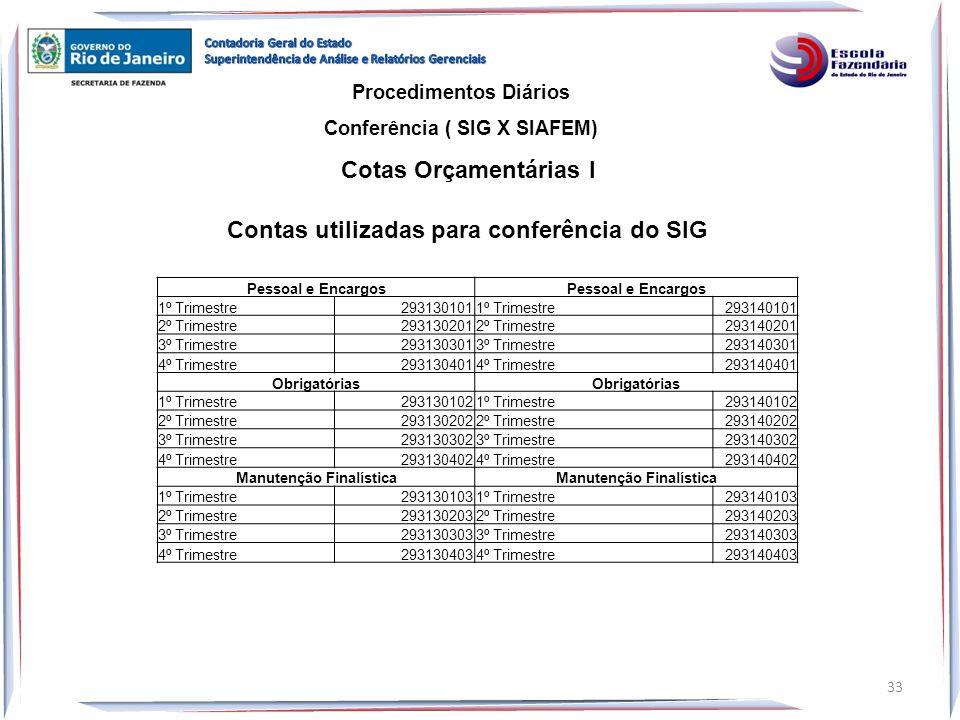 Procedimentos Diários Conferência ( SIG X SIAFEM) Cotas Orçamentárias I 33 Pessoal e Encargos 1º Trimestre2931301011º Trimestre293140101 2º Trimestre2