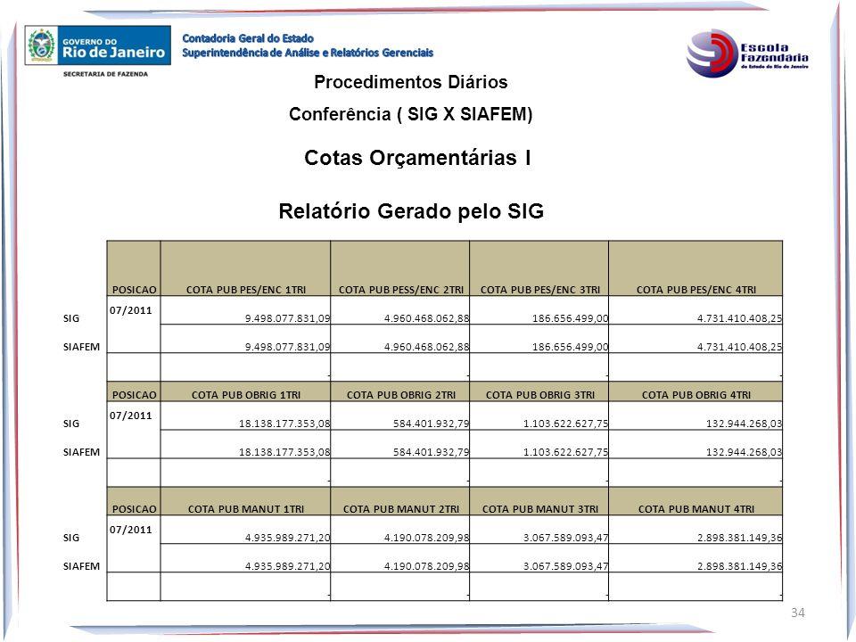 POSICAO COTA PUB PES/ENC 1TRI COTA PUB PESS/ENC 2TRI COTA PUB PES/ENC 3TRI COTA PUB PES/ENC 4TRI SIG 07/2011 9.498.077.831,09 4.960.468.062,88 186.656