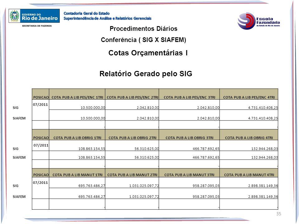 POSICAO COTA PUB A LIB PES/ENC 1TRI COTA PUB A LIB PES/ENC 2TRI COTA PUB A LIB PES/ENC 3TRI COTA PUB A LIB PES/ENC 4TRI SIG 07/2011 10.500.000,00 2.04