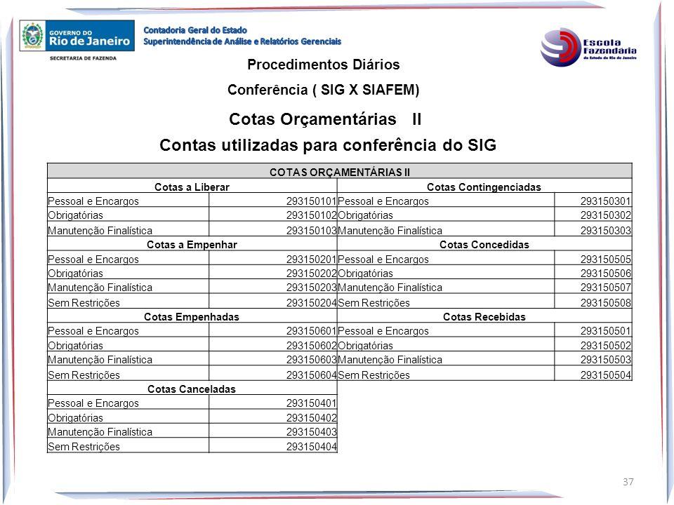 Procedimentos Diários Conferência ( SIG X SIAFEM) Cotas Orçamentárias II 37 Contas utilizadas para conferência do SIG COTAS ORÇAMENTÁRIAS II Cotas a L