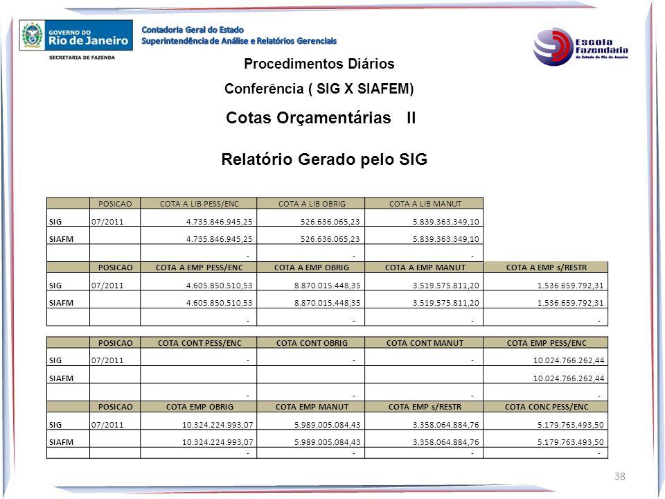 POSICAO COTA A LIB PESS/ENC COTA A LIB OBRIG COTA A LIB MANUT SIG 07/2011 4.735.846.945,25 526.636.065,23 5.839.363.349,10 SIAFM 4.735.846.945,25 526.
