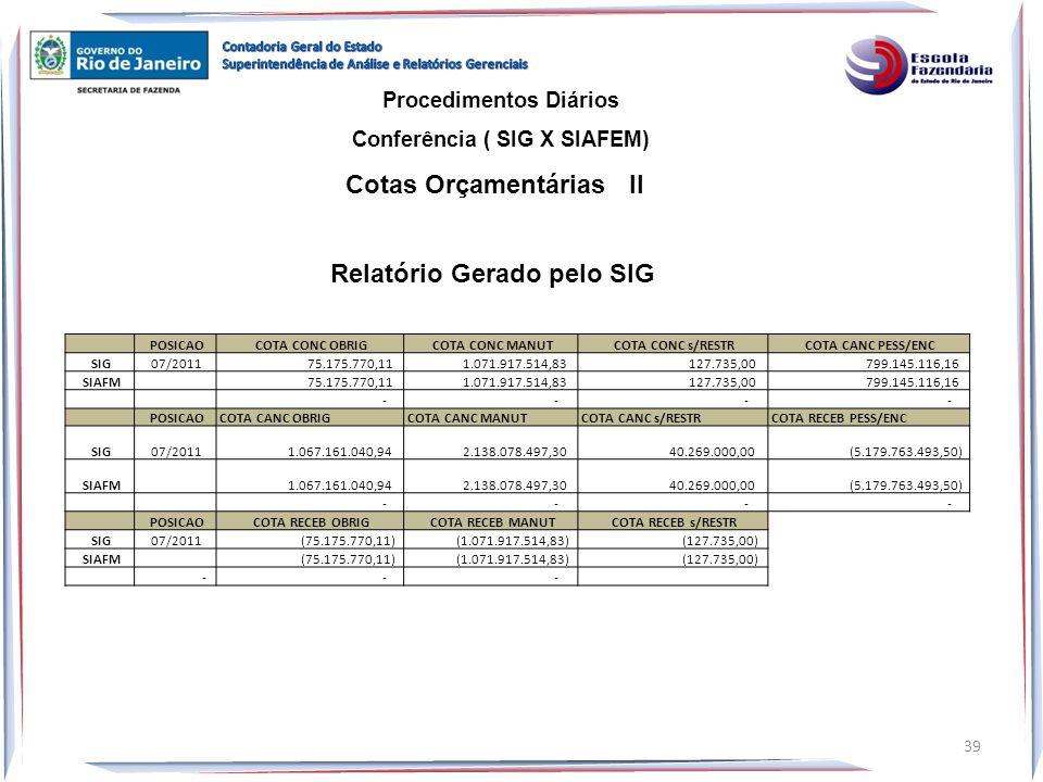 POSICAO COTA CONC OBRIG COTA CONC MANUT COTA CONC s/RESTR COTA CANC PESS/ENC SIG 07/2011 75.175.770,11 1.071.917.514,83 127.735,00 799.145.116,16 SIAF