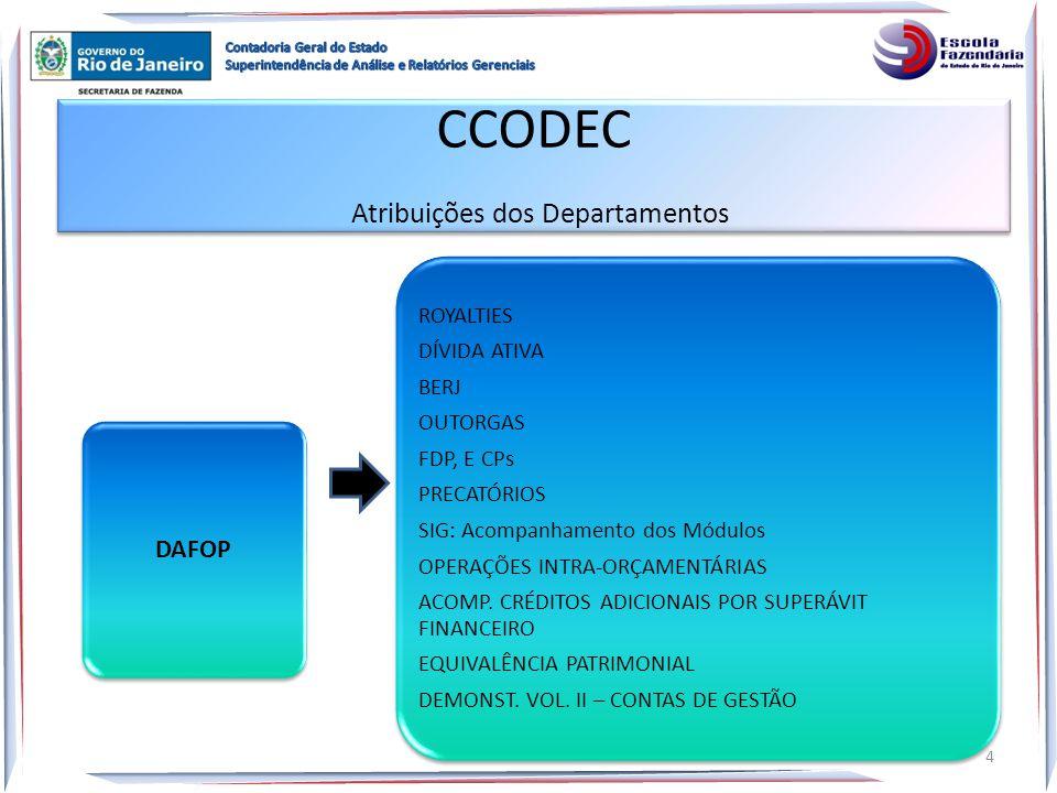 CCODEC Atribuições dos Departamentos DAFOP ROYALTIES DÍVIDA ATIVA BERJ OUTORGAS FDP, E CPs PRECATÓRIOS SIG: Acompanhamento dos Módulos OPERAÇÕES INTRA