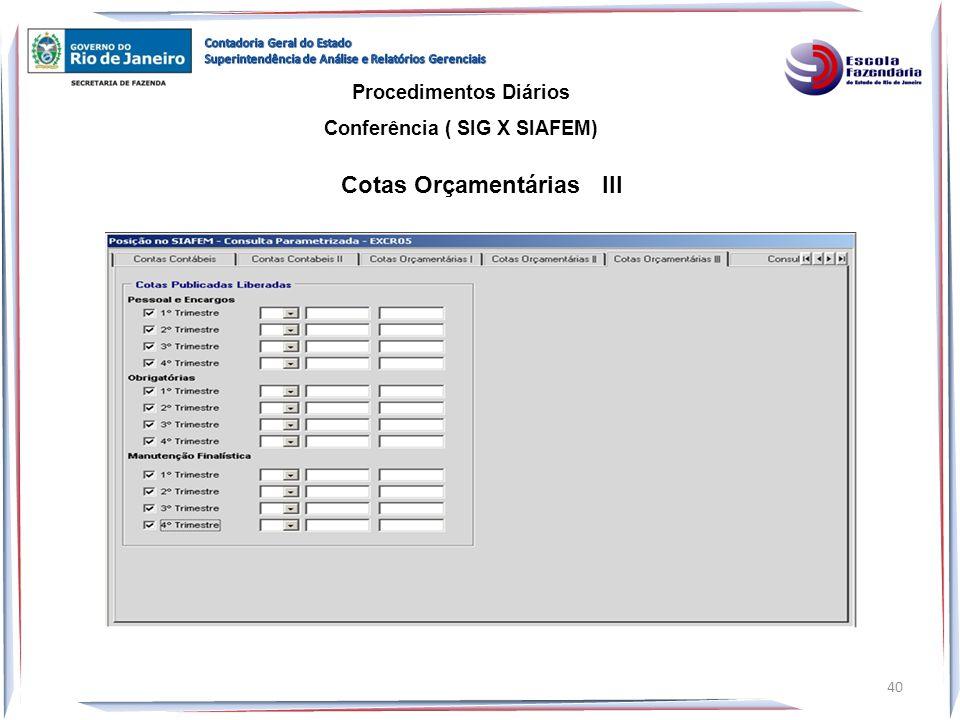 Procedimentos Diários Conferência ( SIG X SIAFEM) Cotas Orçamentárias III 40