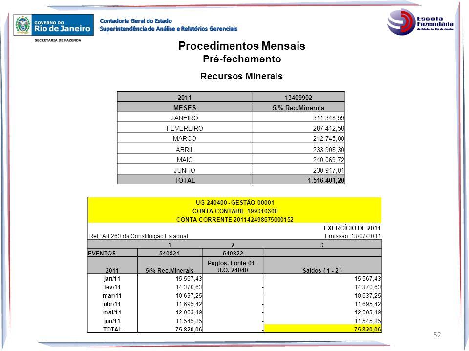 Recursos Minerais 201113409902 MESES5/% Rec.Minerais JANEIRO 311.348,59 FEVEREIRO 287.412,58 MARÇO 212.745,00 ABRIL 233.908,30 MAIO 240.069,72 JUNHO 2