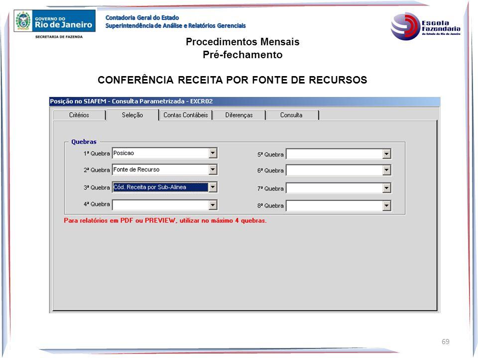 CONFERÊNCIA RECEITA POR FONTE DE RECURSOS Procedimentos Mensais Pré-fechamento 69
