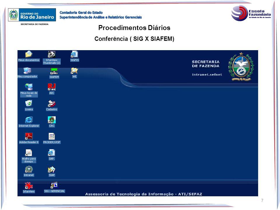 Procedimentos Diários Conferência ( SIG X SIAFEM) Despesa Empenhada, Liquidada, Paga e a Pagar 28