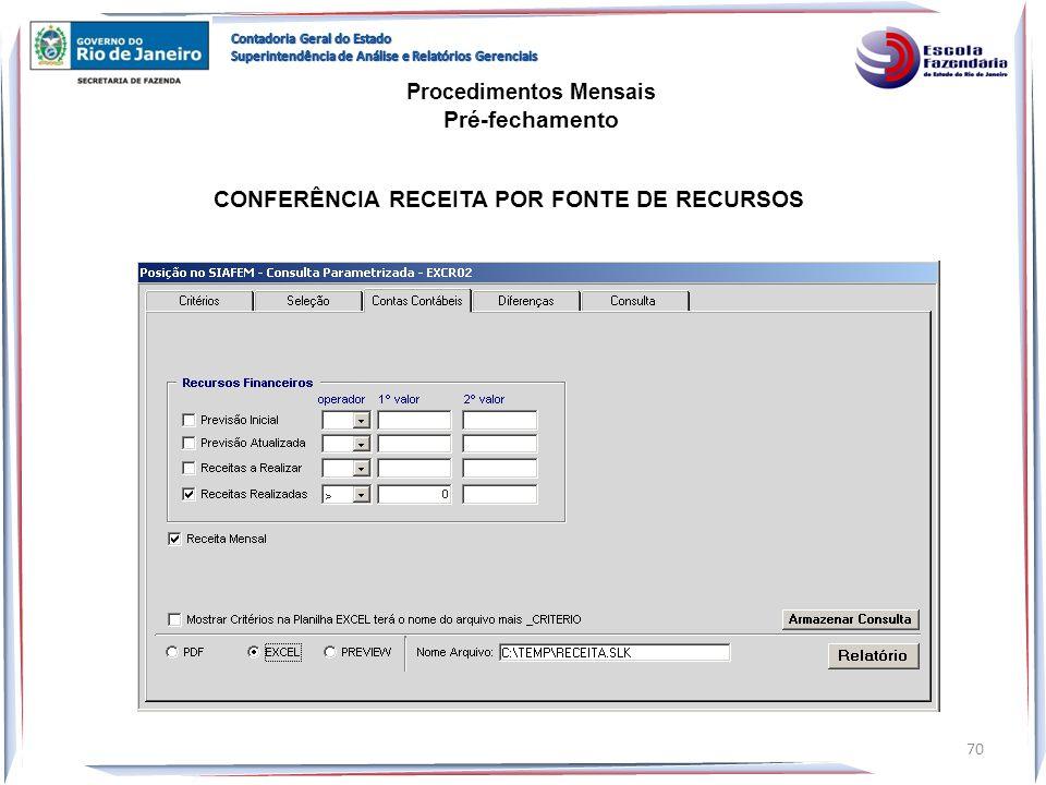 CONFERÊNCIA RECEITA POR FONTE DE RECURSOS Procedimentos Mensais Pré-fechamento 70
