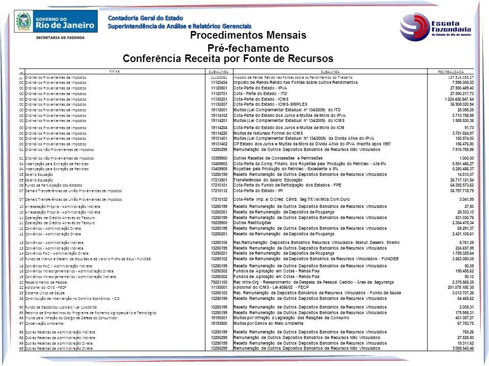 Conferência Receita por Fonte de Recursos FR TIT FRSUB-ALINEASUBALINEA REC.REALIZADA 00 Ordinários Provenientes de Impostos11120431Imposto de Renda Re