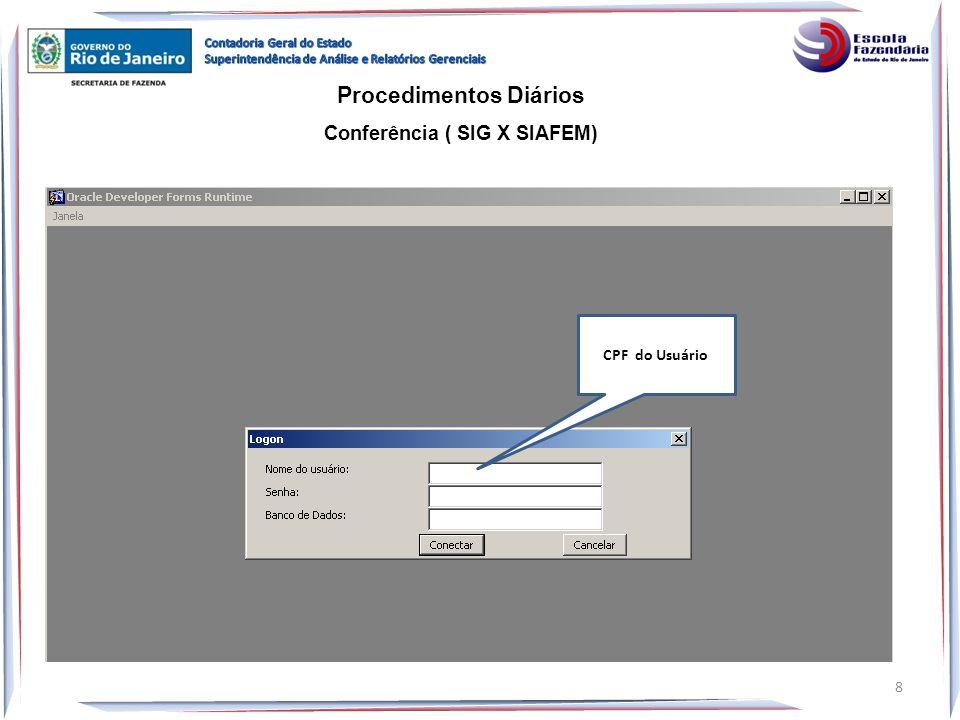 RESTOS A PAGAR Procedimentos Diários Conferência ( SIG X SIAFEM) 19 Contas utilizadas para conferência do SIG Restos a Pagar Não Processados Inscrito195110000 Cancelado195910000 Liquidado295120000 Liquidado a Pagar295120100 Pago295120200 Transf.Consignação195820000 Saldo295110000 Restos a Pagar Processados (todos os Exercícios) Inscrito (+)195120000 (+) 195140000 Cancelado(+)195920000 (+)1959300 (+)19595000 (+) 1959600 Pago295220000 Saldo295210000 Bloqueio Judicial195810000 Transferidos p/370200195210000 Revertido da 370200195240000