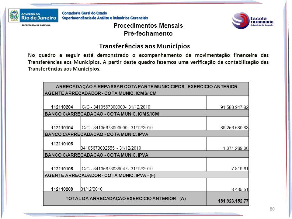 Transferências aos Municípios No quadro a seguir está demonstrado o acompanhamento da movimentação financeira das Transferências aos Municípios. A par