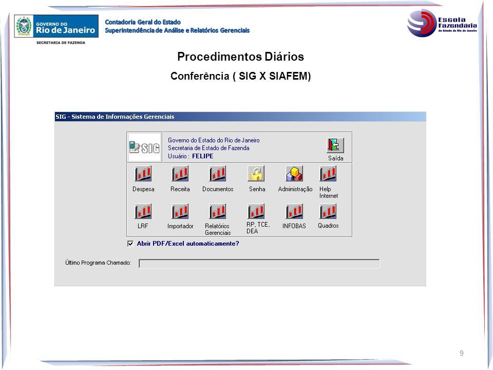 Procedimentos Diários Conferência ( SIG X SIAFEM) 10