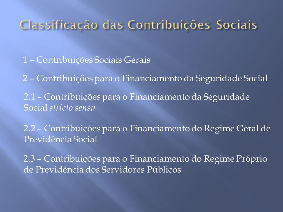 1.Contribuição sobre folha de salário; 2. Contribuição sobre rendimentos do trabalhador; 3.