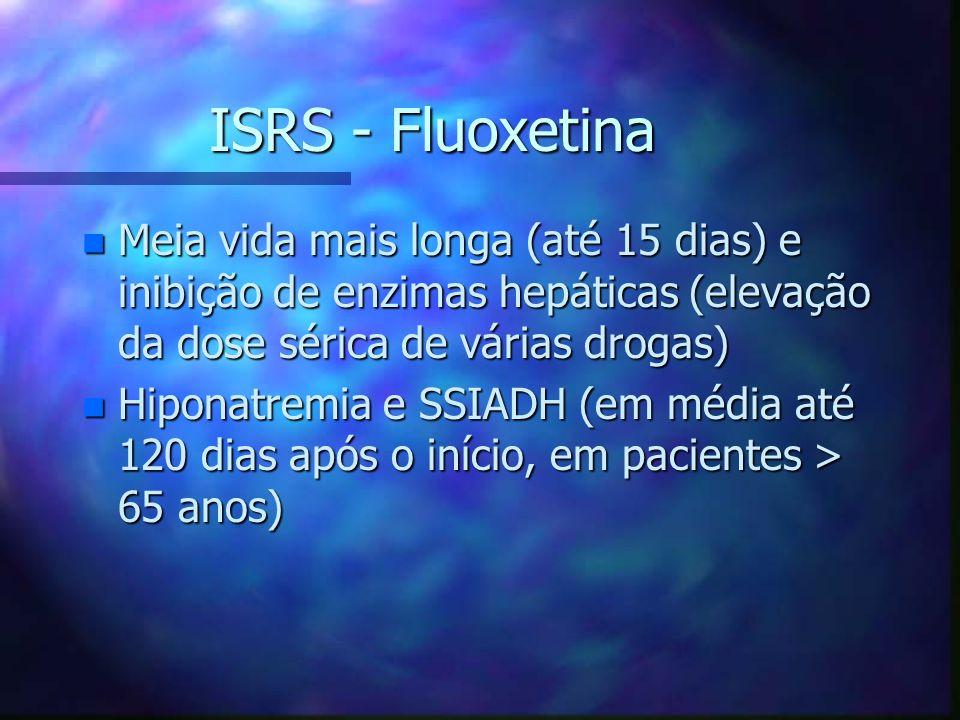ISRS - Fluoxetina n Meia vida mais longa (até 15 dias) e inibição de enzimas hepáticas (elevação da dose sérica de várias drogas) n Hiponatremia e SSIADH (em média até 120 dias após o início, em pacientes > 65 anos)