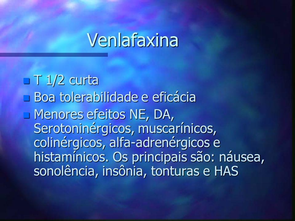 Venlafaxina n T 1/2 curta n Boa tolerabilidade e eficácia n Menores efeitos NE, DA, Serotoninérgicos, muscarínicos, colinérgicos, alfa-adrenérgicos e histamínicos.