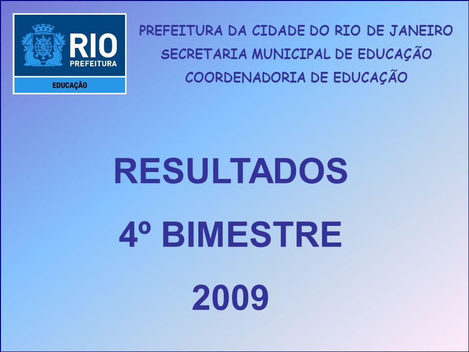 PREFEITURA DA CIDADE DO RIO DE JANEIRO SECRETARIA MUNICIPAL DE EDUCAÇÃO COORDENADORIA DE EDUCAÇÃO RESULTADOS 4º BIMESTRE 2009