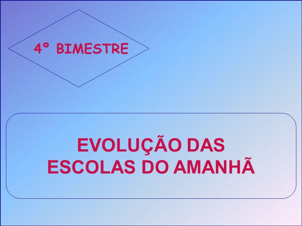 4º BIMESTRE EVOLUÇÃO DAS ESCOLAS DO AMANHÃ