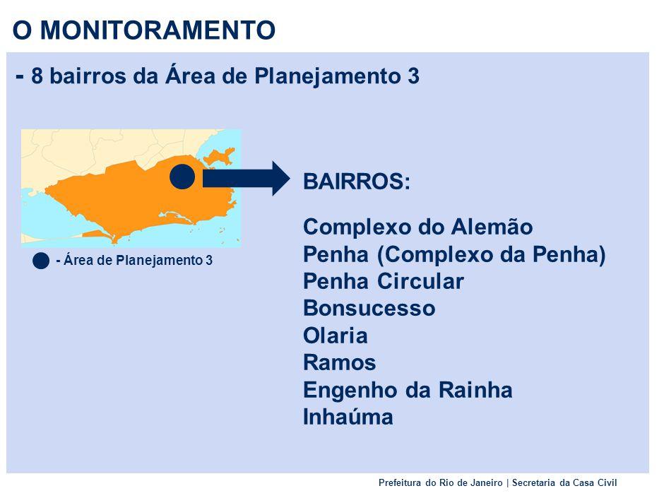 Prefeitura do Rio de Janeiro | Secretaria da Casa Civil - 8 bairros da Área de Planejamento 3 - Área de Planejamento 3 BAIRROS: Complexo do Alemão Penha (Complexo da Penha) Penha Circular Bonsucesso Olaria Ramos Engenho da Rainha Inhaúma O MONITORAMENTO