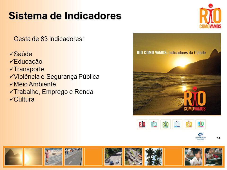 Cesta de 83 indicadores: Saúde Educação Transporte Violência e Segurança Pública Meio Ambiente Trabalho, Emprego e Renda Cultura Sistema de Indicadores 14