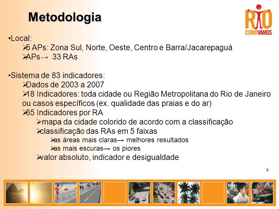 Local:  5 APs: Zona Sul, Norte, Oeste, Centro e Barra/Jacarepaguá  APs→ 33 RAs Sistema de 83 indicadores:  Dados de 2003 a 2007  18 Indicadores: toda cidade ou Região Metropolitana do Rio de Janeiro ou casos específicos (ex.