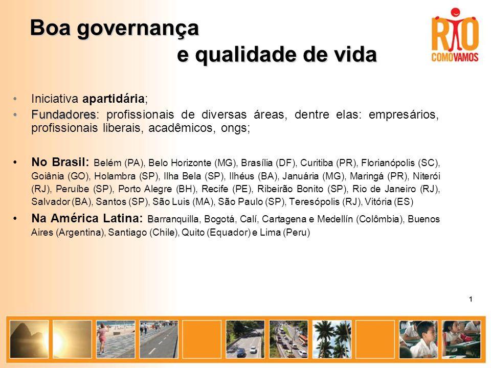 Iniciativa apartidária; FundadoresFundadores: profissionais de diversas áreas, dentre elas: empresários, profissionais liberais, acadêmicos, ongs; No Brasil: Belém (PA), Belo Horizonte (MG), Brasília (DF), Curitiba (PR), Florianópolis (SC), Goiânia (GO), Holambra (SP), Ilha Bela (SP), Ilhéus (BA), Januária (MG), Maringá (PR), Niterói (RJ), Peruíbe (SP), Porto Alegre (BH), Recife (PE), Ribeirão Bonito (SP), Rio de Janeiro (RJ), Salvador (BA), Santos (SP), São Luis (MA), São Paulo (SP), Teresópolis (RJ), Vitória (ES) BNa América Latina: Barranquilla, Bogotá, Calí, Cartagena e Medellín (Colômbia), Buenos Aires (Argentina), Santiago (Chile), Quito (Equador) e Lima (Peru) 1 Boa governança e qualidade de vida