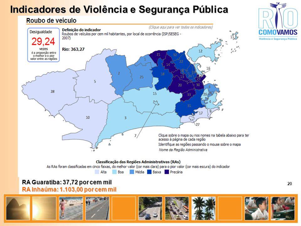 RA Guaratiba: 37,72 por cem mil RA Inhaúma: 1.103,00 por cem mil Indicadores de Violência e Segurança Pública 20
