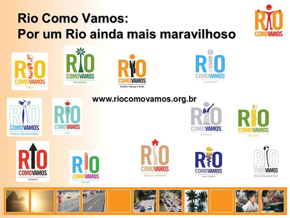 Rio Como Vamos Por um Rio ainda mais maravilhoso Rio Como Vamos: Por um Rio ainda mais maravilhoso www.riocomovamos.org.br