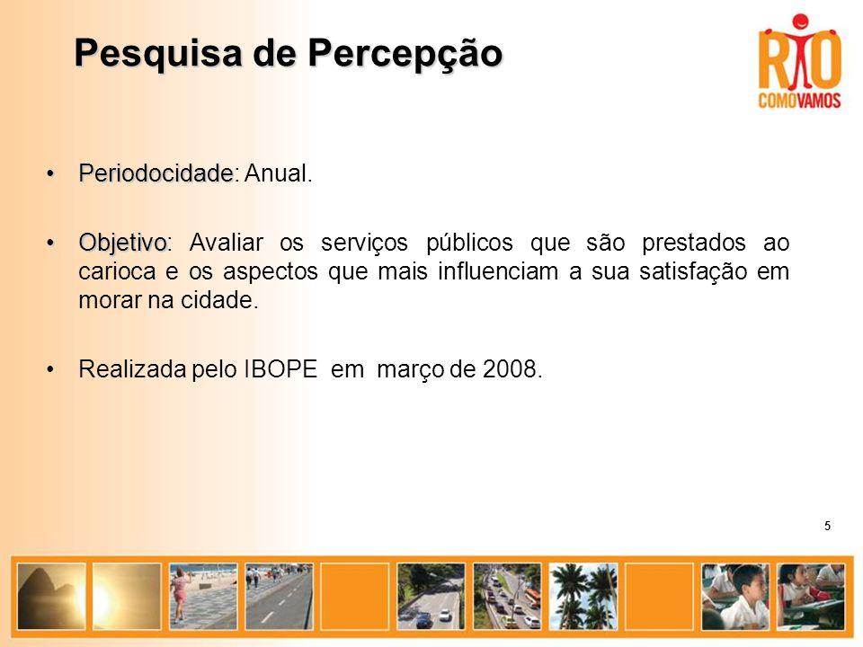 Pesquisa de Percepção PeriodocidadePeriodocidade: Anual.