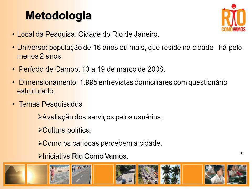 Metodologia Local da Pesquisa: Cidade do Rio de Janeiro.