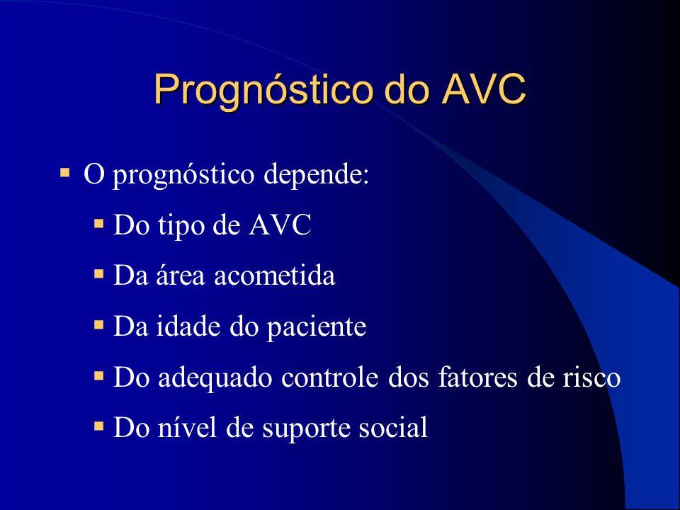 Prognóstico do AVC  O prognóstico depende:  Do tipo de AVC  Da área acometida  Da idade do paciente  Do adequado controle dos fatores de risco 