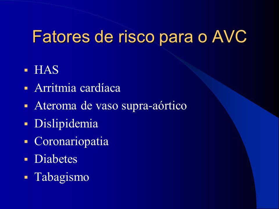 Fatores de risco para o AVC  HAS  Arritmia cardíaca  Ateroma de vaso supra-aórtico  Dislipidemia  Coronariopatia  Diabetes  Tabagismo