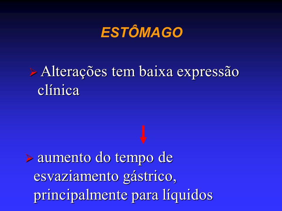 ESTÔMAGO  Alterações tem baixa expressão clínica  aumento do tempo de esvaziamento gástrico, principalmente para líquidos