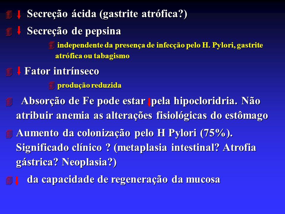 4 Secreção ácida (gastrite atrófica?) 4 Secreção de pepsina 4 independente da presença de infecção pelo H. Pylori, gastrite atrófica ou tabagismo 4 Fa