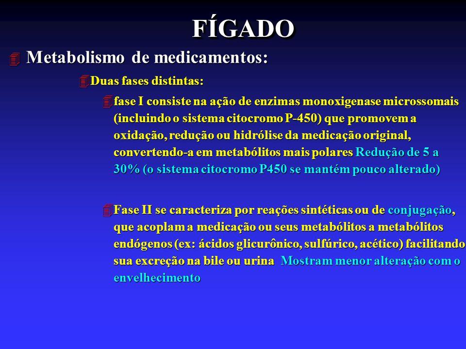 FÍGADOFÍGADO 4 Metabolismo de medicamentos: 4Duas fases distintas: 4fase I consiste na ação de enzimas monoxigenase microssomais (incluindo o sistema