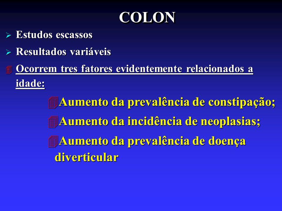 COLONCOLON  Estudos escassos  Resultados variáveis 4 Ocorrem tres fatores evidentemente relacionados a idade: 4Aumento da prevalência de constipação