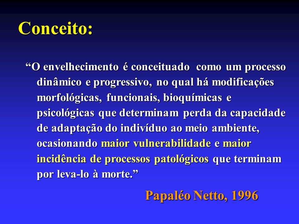 """Conceito: """"O envelhecimento é conceituado como um processo dinâmico e progressivo, no qual há modificações morfológicas, funcionais, bioquímicas e psi"""