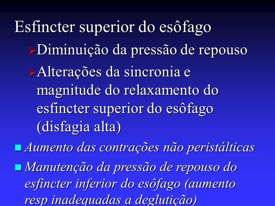 Esfincter superior do esôfago  Diminuição da pressão de repouso  Alterações da sincronia e magnitude do relaxamento do esfincter superior do esôfago