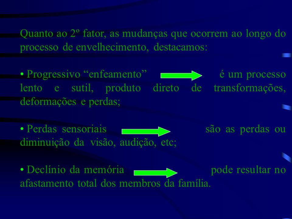 """Quanto ao 2º fator, as mudanças que ocorrem ao longo do processo de envelhecimento, destacamos: Progressivo """"enfeamento"""" é um processo lento e sutil,"""