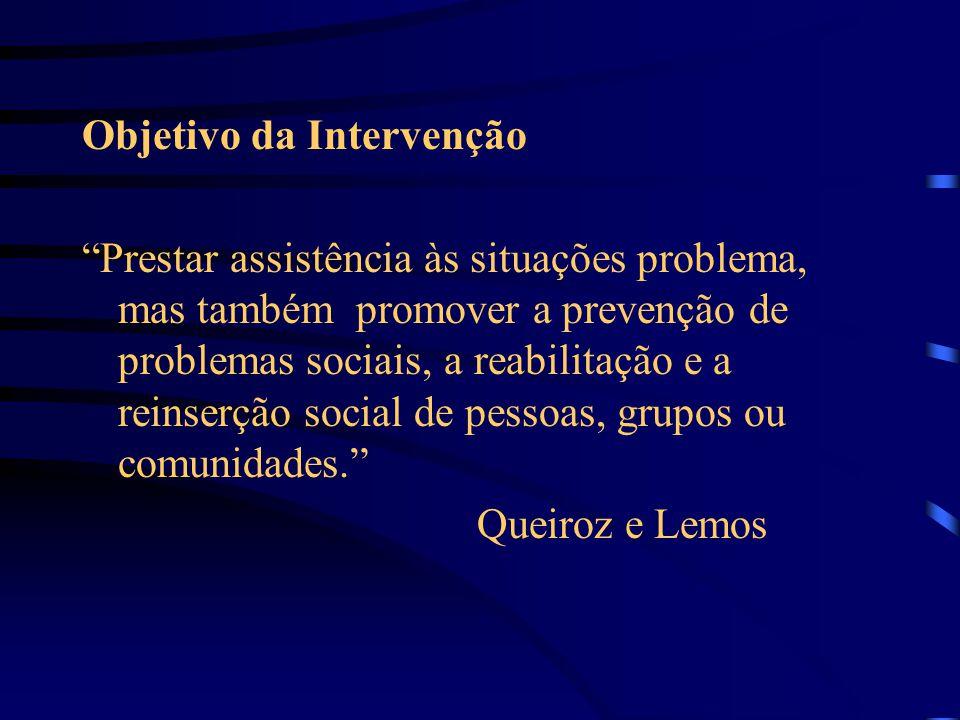 Objetivo da Intervenção Prestar assistência às situações problema, mas também promover a prevenção de problemas sociais, a reabilitação e a reinserção social de pessoas, grupos ou comunidades. Queiroz e Lemos